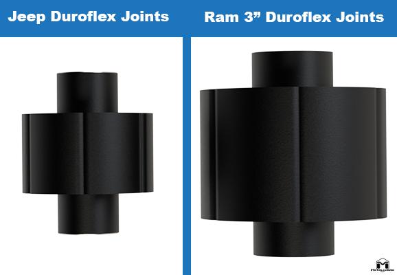 Duroflex Control Arm Joint Comparison Side View