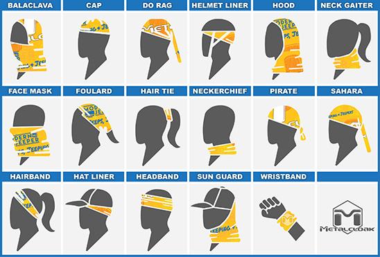 Ways To Wear A Neck Gaiter