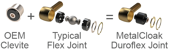 Duroflex Control Arm Joint Comparison
