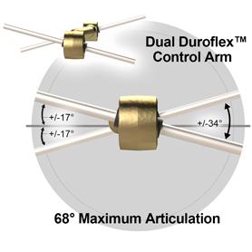 Duroflex Control Arms Articulation