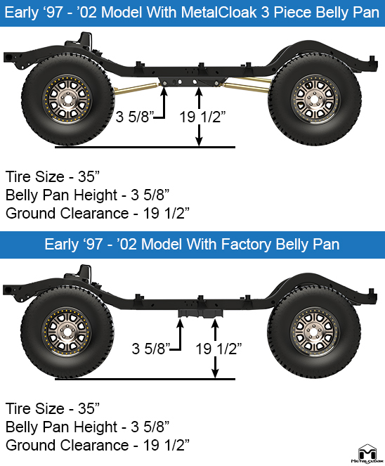 Early Belly Pan Specs