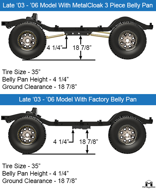 Late Belly Pan Specs